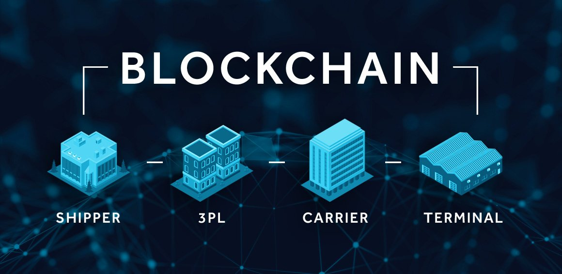 Blockchain Technology And Trucking